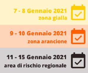 decreto-legge covid zone gennaio 2021