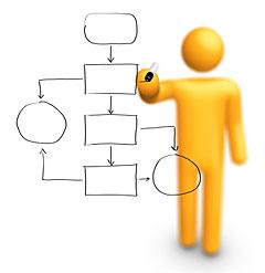 Software di gestione asset aziendali