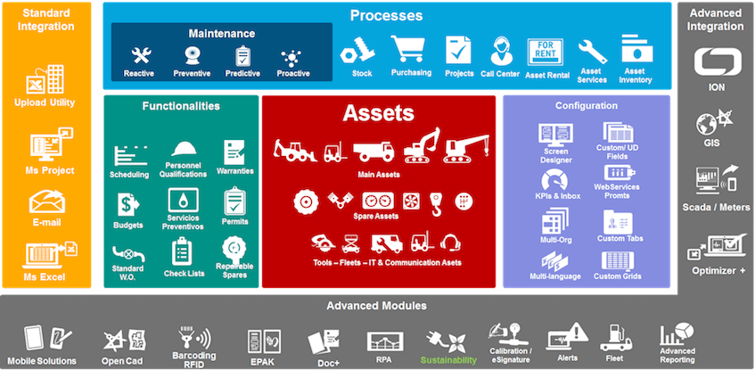 Infor EAM software gestione manutenzioni